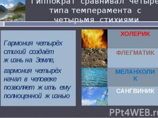 Гиппократ сравнивал четыре типа темперамента с четырьмя стихиями Гармония четырё