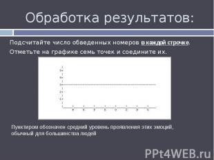 Обработка результатов: Подсчитайте число обведенных номеров в каждой строчке. От