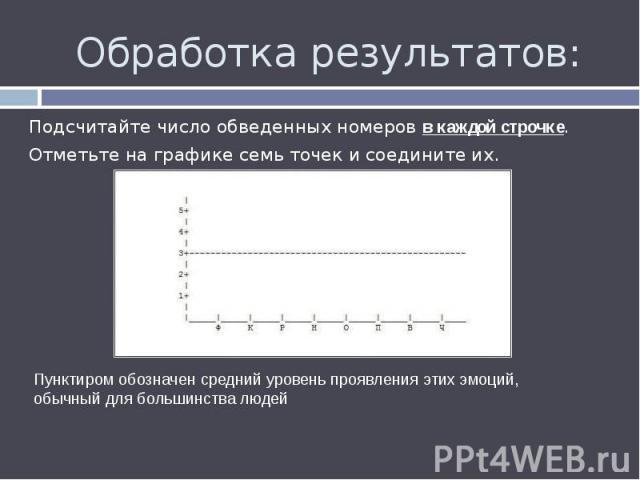 Обработка результатов: Подсчитайте число обведенных номеров в каждой строчке. Отметьте на графике семь точек и соедините их.