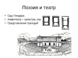 Поэзия и театр Оды Пиндара Амфитеатр – орхестра, хор Представление трагедий