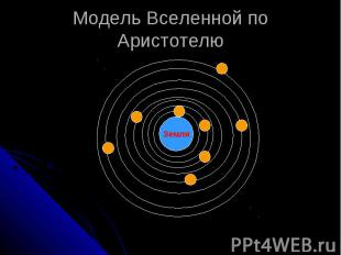 Модель Вселенной по Аристотелю