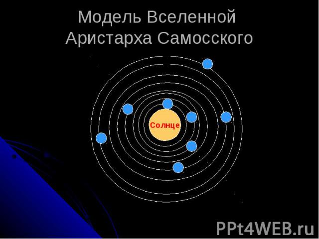 Модель Вселенной Аристарха Самосского