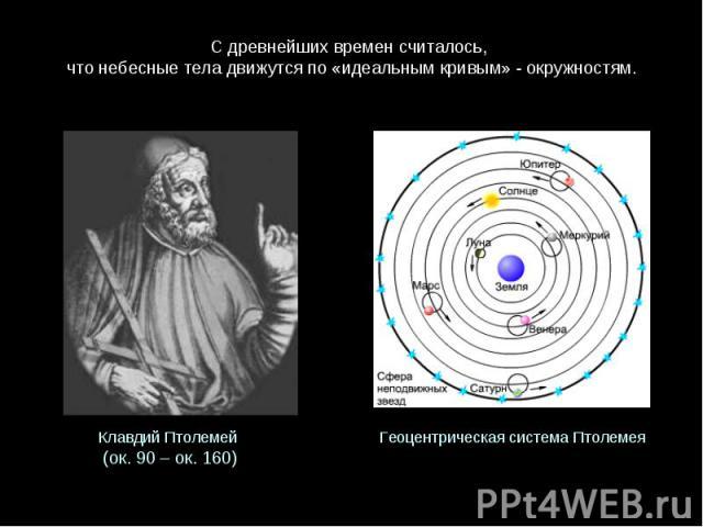 С древнейших времен считалось, что небесные тела движутся по «идеальным кривым» - окружностям.