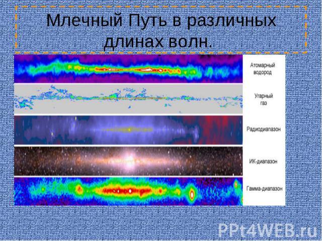 Млечный Путь в различных длинах волн.