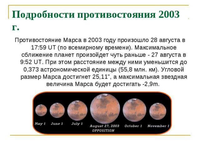 Противостояние Марса в 2003 году произошло 28 августа в 17:59 UT (по всемирному времени). Максимальное сближение планет произойдет чуть раньше - 27 августа в 9:52 UT. При этом расстояние между ними уменьшится до 0,373 астрономической единицы (55,8&n…