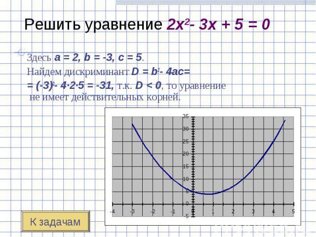 Здесь a=2, b=-3, c=5. Здесь a=2, b=-3, c=5. Найдем дискриминант D=b2-4ac= = (-3)2- 4·2·5 = -31, т.к. D<0, то уравнение не имеет действительных к…