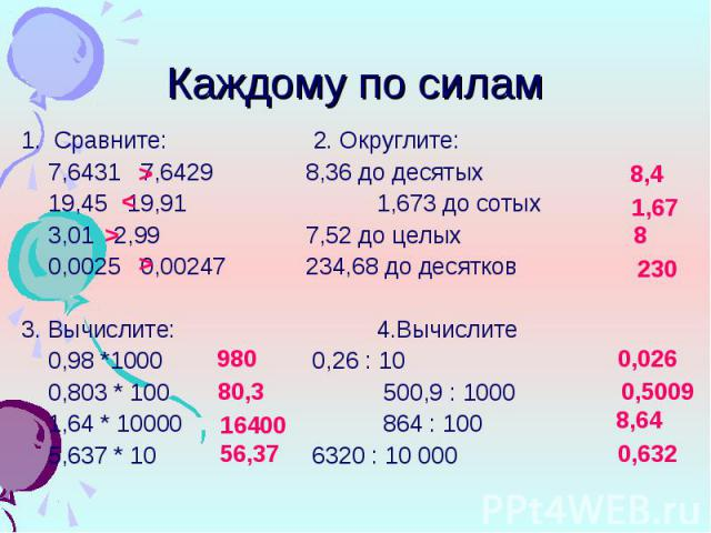 1. Сравните: 2. Округлите: 1. Сравните: 2. Округлите: 7,6431 7,6429 8,36 до десятых 19,45 19,91 1,673 до сотых 3,01 2,99 7,52 до целых 0,0025 0,00247 234,68 до десятков 3. Вычислите: 4.Вычислите 0,98 *1000 0,26 : 10 0,803 * 100 500,9 : 1000 1,64 * 1…