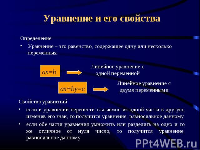 Определение Определение Уравнение – это равенство, содержащее одну или несколько переменных