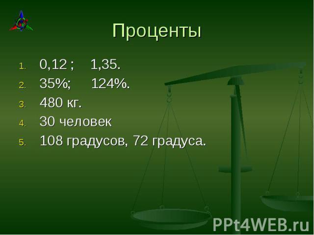 0,12 ; 1,35. 0,12 ; 1,35. 35%; 124%. 480 кг. 30 человек 108 градусов, 72 градуса.