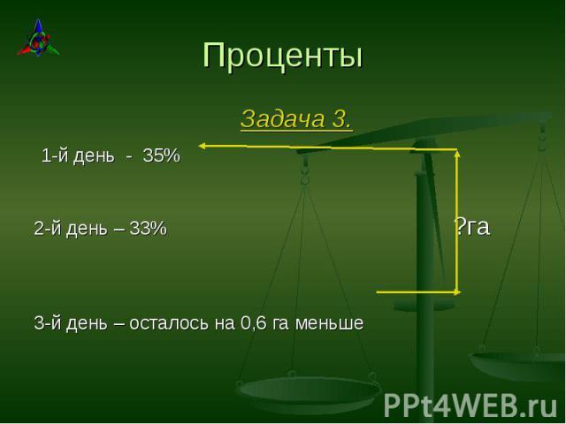 Задача 3. Задача 3. 1-й день - 35% 2-й день – 33% ?га 3-й день – осталось на 0,6 га меньше