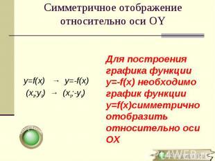 y=f(x) → y=-f(x) (x0;y0) → (x0;-y0)
