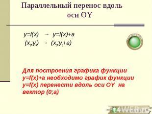 y=f(x) → y=f(x)+a y=f(x) → y=f(x)+a (x0;y0) → (x0;y0+a)