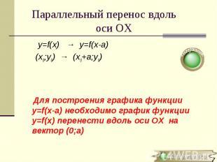 y=f(x) → y=f(x-a) y=f(x) → y=f(x-a) (x0;y0) → (x0+a;y0)