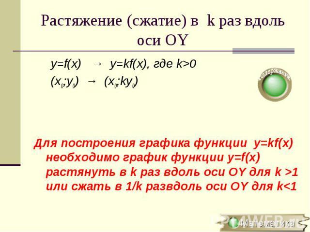 y=f(x) → y=kf(x), где k>0 y=f(x) → y=kf(x), где k>0 (x0;y0) → (x0;ky0)
