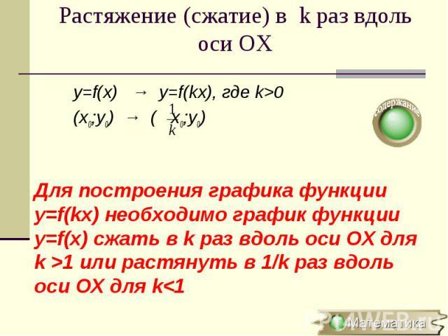 y=f(x) → y=f(kx), где k>0 y=f(x) → y=f(kx), где k>0 (x0;y0) → ( x0;y0)