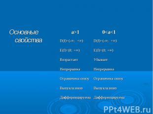 Основные свойства Основные свойства