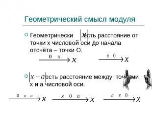 Геометрически есть расстояние от точки х числовой оси до начала отсчёта – точки