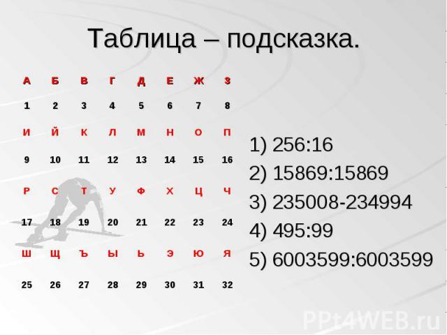 1) 256:16 2) 15869:15869 3) 235008-234994 4) 495:99 5) 6003599:6003599