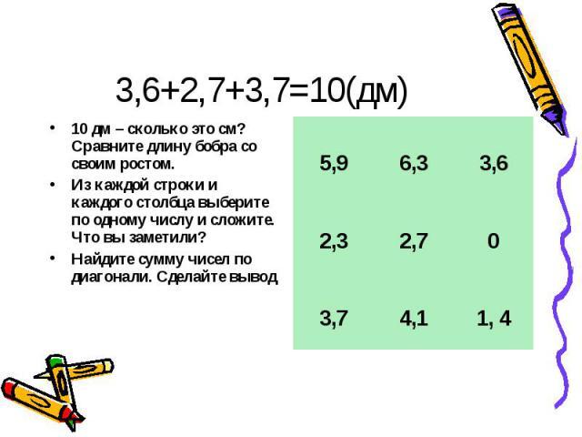 10 дм – сколько это см? Сравните длину бобра со своим ростом. 10 дм – сколько это см? Сравните длину бобра со своим ростом. Из каждой строки и каждого столбца выберите по одному числу и сложите. Что вы заметили? Найдите сумму чисел по диагонали. Сде…