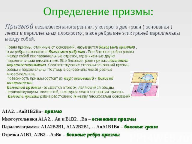 А1А2…АnВ1В2Вn– призма А1А2…АnВ1В2Вn– призма Многоугольники А1А2…Аn и В1В2…Вn – основания призмы Параллелограммы А1А2В2В1, А1А2В2В1,… АnА1В1Вn – боковые грани Отрезки А1В1, А2В2…АnBn – боковые ребра призмы