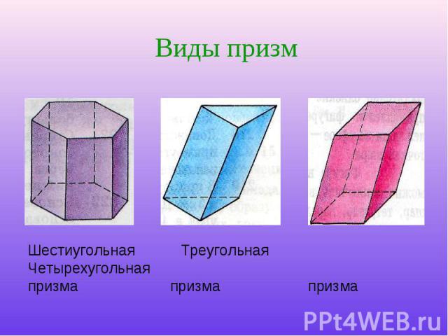 Шестиугольная Треугольная Четырехугольная призма призма призма Шестиугольная Треугольная Четырехугольная призма призма призма