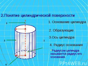 2.Понятие цилиндрической поверхности 2.Понятие цилиндрической поверхности