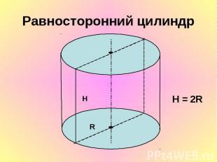 Равносторонний цилиндр