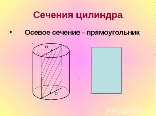 Сечения цилиндра Осевое сечение - прямоугольник