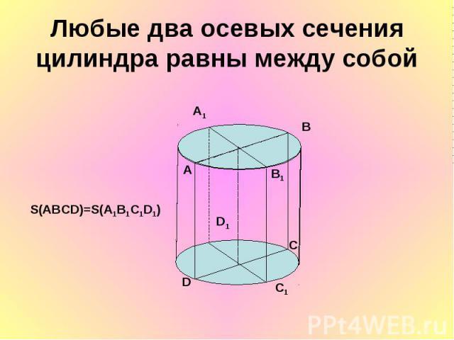 Любые два осевых сечения цилиндра равны между собой