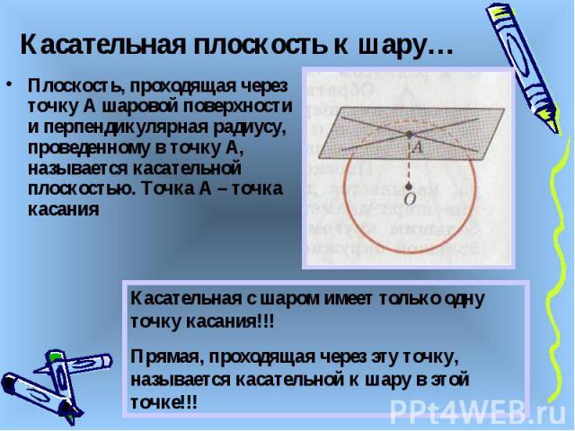Касательная плоскость к шару… Плоскость, проходящая через точку А шаровой поверхности и перпендикулярная радиусу, проведенному в точку А, называется касательной плоскостью. Точка А – точка касания