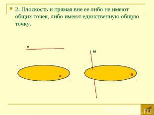 2. Плоскость и прямая вне ее либо не имеют общих точек, либо имеют единственную