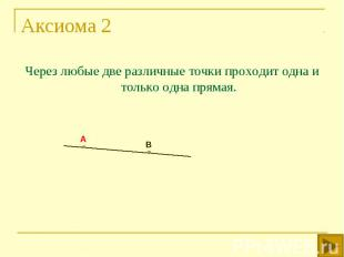 Через любые две различные точки проходит одна и только одна прямая. Через любые