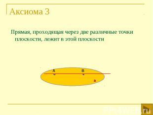 Прямая, проходящая через две различные точки плоскости, лежит в этой плоскости П