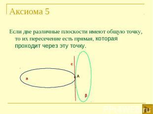 Если две различные плоскости имеют общую точку, то их пересечение есть прямая, к