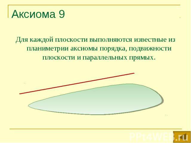 Для каждой плоскости выполняются известные из планиметрии аксиомы порядка, подвижности плоскости и параллельных прямых. Для каждой плоскости выполняются известные из планиметрии аксиомы порядка, подвижности плоскости и параллельных прямых.