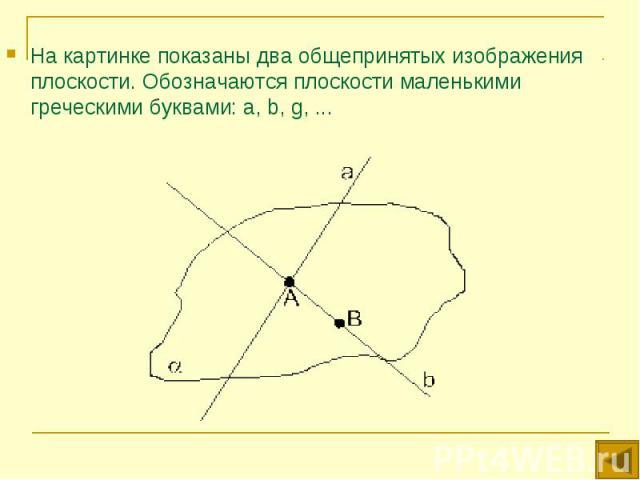 На картинке показаны два общепринятых изображения плоскости. Обозначаются плоскости маленькими греческими буквами: a, b, g, ... На картинке показаны два общепринятых изображения плоскости. Обозначаются плоскости маленькими греческими буквами: a, b, g, ...