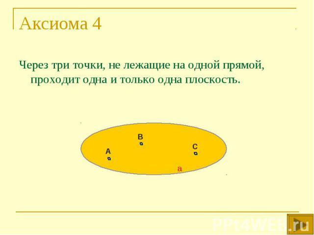 Через три точки, не лежащие на одной прямой, проходит одна и только одна плоскость. Через три точки, не лежащие на одной прямой, проходит одна и только одна плоскость.