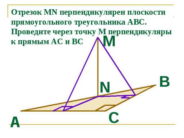 Отрезок MN перпендикулярен плоскости прямоугольного треугольника АВС. Проведите через точку М перпендикуляры к прямым АС и ВС