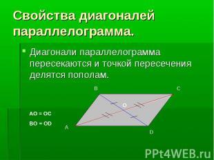 Диагонали параллелограмма пересекаются и точкой пересечения делятся пополам. Диа