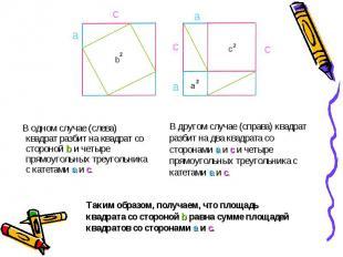 В одном случае (слева) квадрат разбит на квадрат со стороной b и четыре прямоуго
