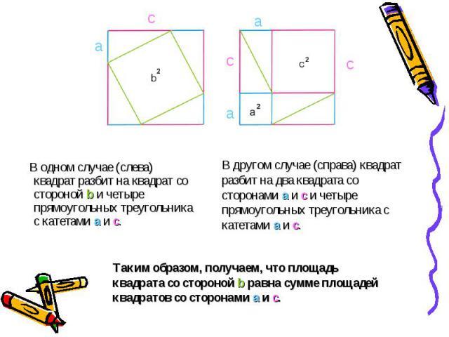 В одном случае (слева) квадрат разбит на квадрат со стороной b и четыре прямоугольных треугольника с катетами a и c.
