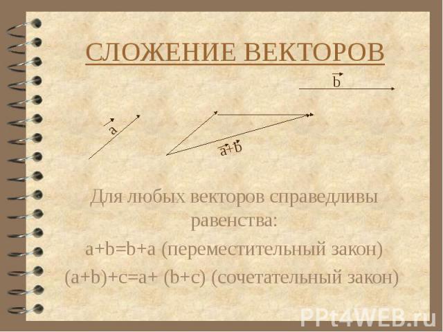 СЛОЖЕНИЕ ВЕКТОРОВ Для любых векторов справедливы равенства: a+b=b+a (переместительный закон) (a+b)+c=a+ (b+c) (сочетательный закон)