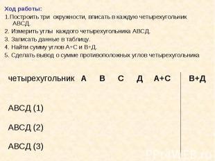 Ход работы: Ход работы: 1.Построить три окружности, вписать в каждую четырехугол