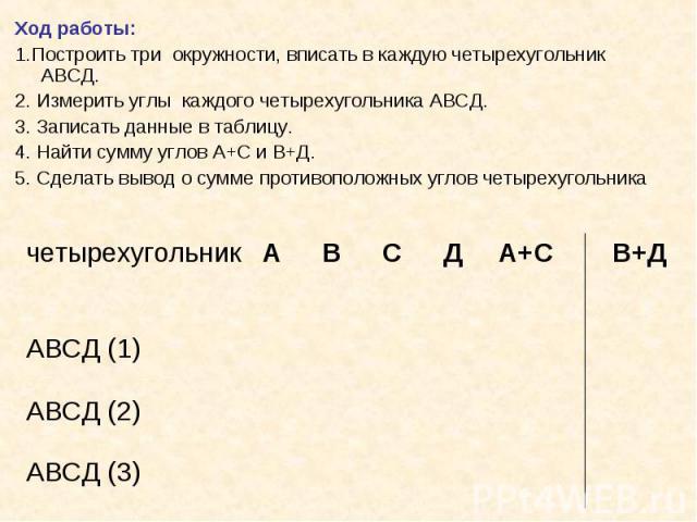 Ход работы: Ход работы: 1.Построить три окружности, вписать в каждую четырехугольник АВСД. 2. Измерить углы каждого четырехугольника АВСД. 3. Записать данные в таблицу. 4. Найти сумму углов А+С и В+Д. 5. Сделать вывод о сумме противоположных углов ч…
