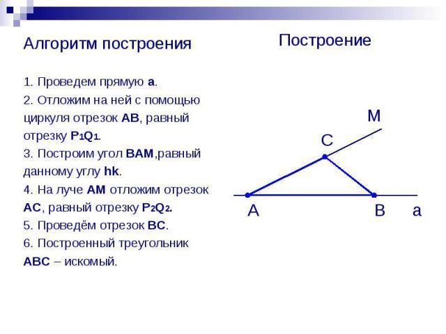 Алгоритм построения Алгоритм построения 1. Проведем прямую а. 2. Отложим на ней с помощью циркуля отрезок АВ, равный отрезку P1Q1. 3. Построим угол ВАМ,равный данному углу hk. 4. На луче АМ отложим отрезок АС, равный отрезку P2Q2. 5. Проведём отрезо…