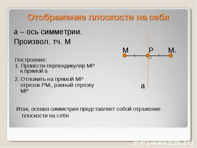 a – ось симметрии. a – ось симметрии. Произвол. тч. M