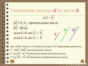 k·a = b, k·a = b, |a| ≠ 0, k – произвольное число |b| = |k|·|a|, если k>0, то