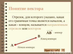 Отрезок, для которого указано, какая его граничная точка является началом, а как