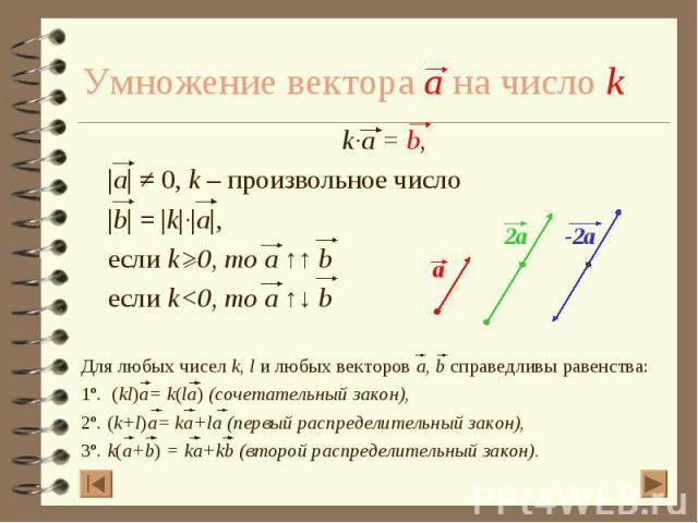 k·a = b, k·a = b, |a| ≠ 0, k – произвольное число |b| = |k|·|a|, если k>0, то a ↑↑ b если k<0, то a ↑↓ b