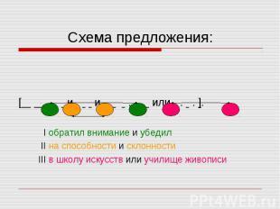Схема предложения: [ и и . . или . . ]. I обратил внимание и убедил II на способ